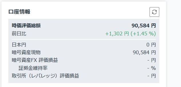 10万円を元手にビットコインをどこまで増やせるか?